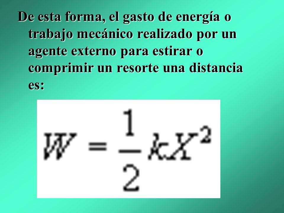 De esta forma, el gasto de energía o trabajo mecánico realizado por un agente externo para estirar o comprimir un resorte una distancia es: