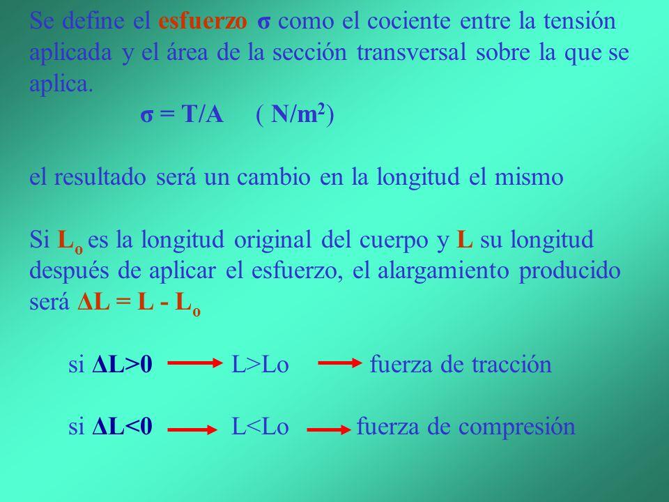 Se define el esfuerzo σ como el cociente entre la tensión aplicada y el área de la sección transversal sobre la que se aplica.