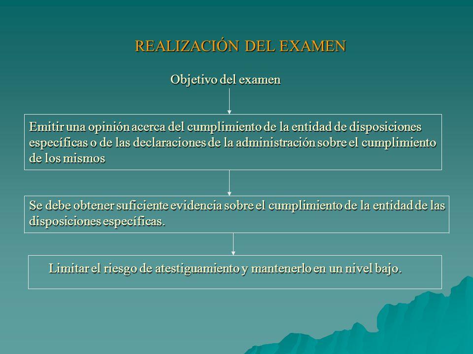 REALIZACIÓN DEL EXAMEN