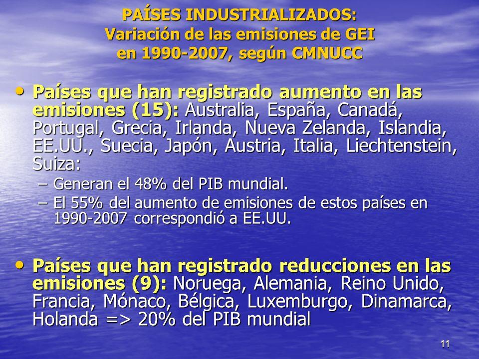 PAÍSES INDUSTRIALIZADOS: Variación de las emisiones de GEI en 1990-2007, según CMNUCC