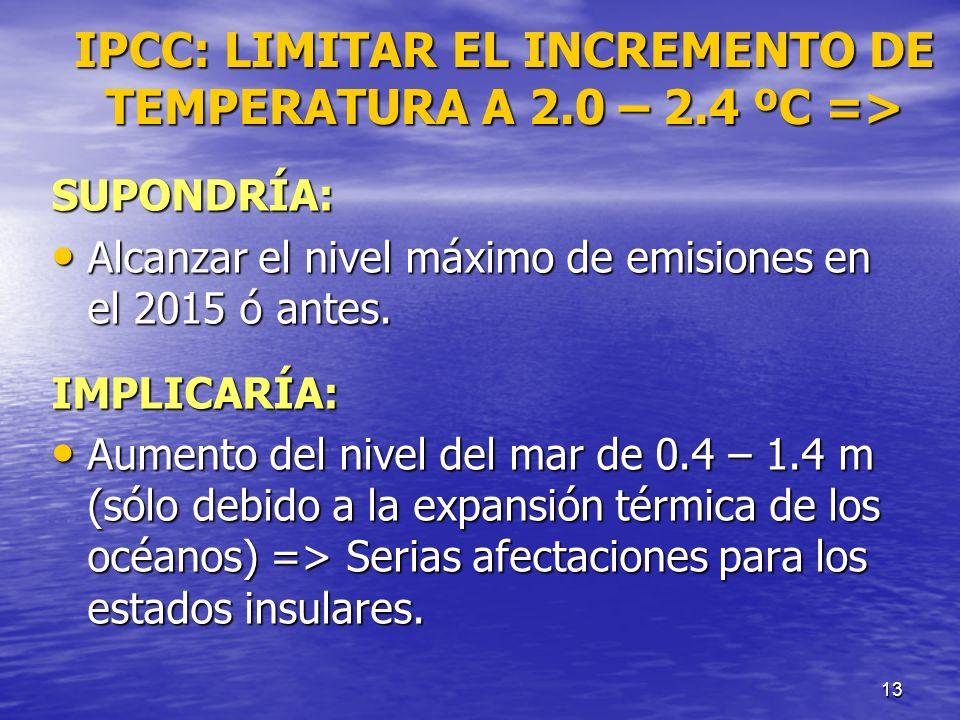 IPCC: LIMITAR EL INCREMENTO DE TEMPERATURA A 2.0 – 2.4 ºC =>