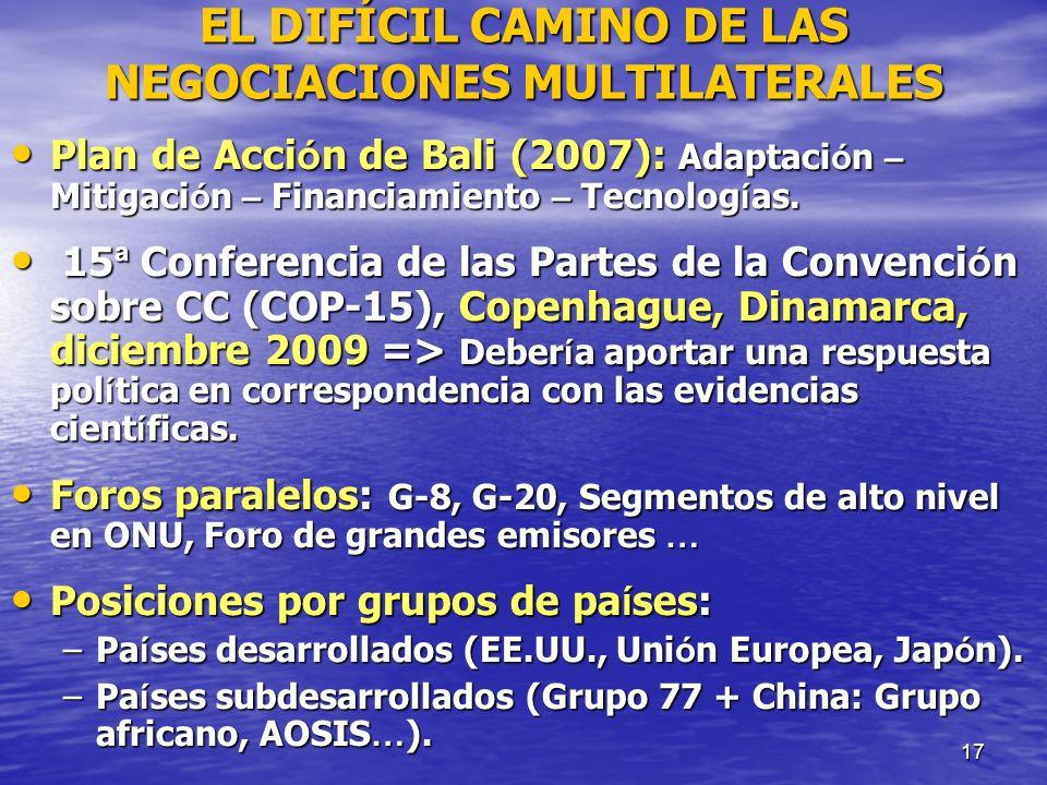 EL DIFÍCIL CAMINO DE LAS NEGOCIACIONES MULTILATERALES