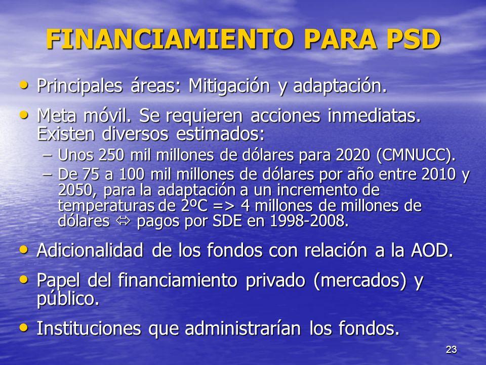 FINANCIAMIENTO PARA PSD