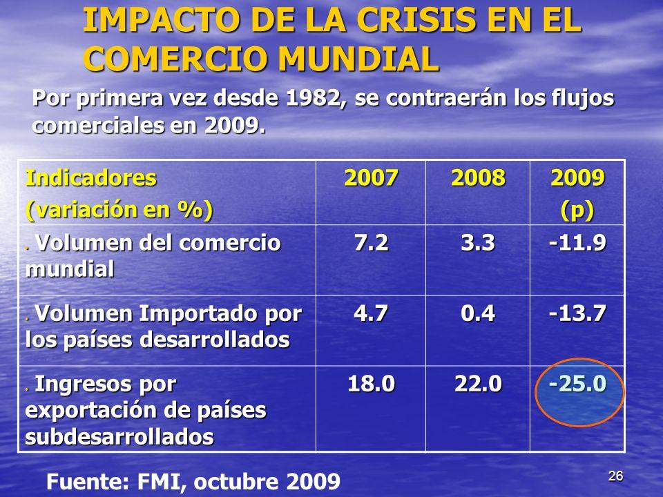 IMPACTO DE LA CRISIS EN EL COMERCIO MUNDIAL