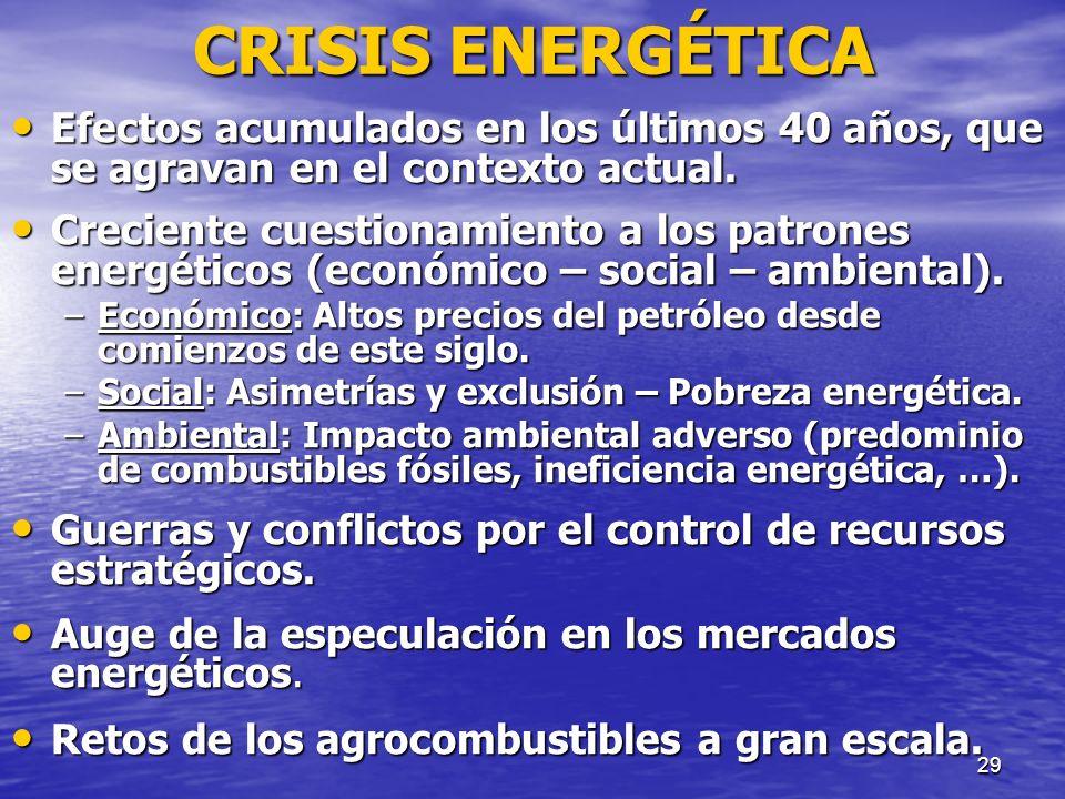 CRISIS ENERGÉTICA Efectos acumulados en los últimos 40 años, que se agravan en el contexto actual.