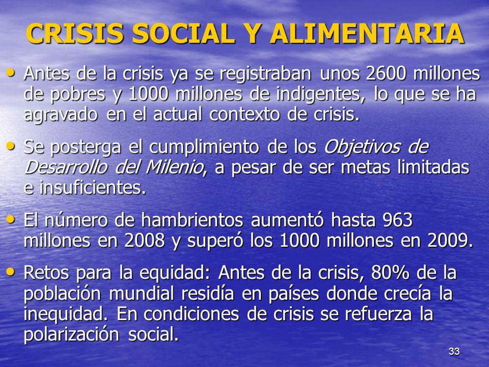 CRISIS SOCIAL Y ALIMENTARIA