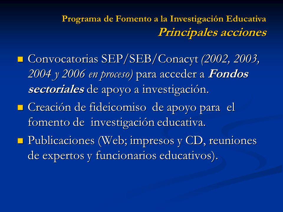 Programa de Fomento a la Investigación Educativa Principales acciones