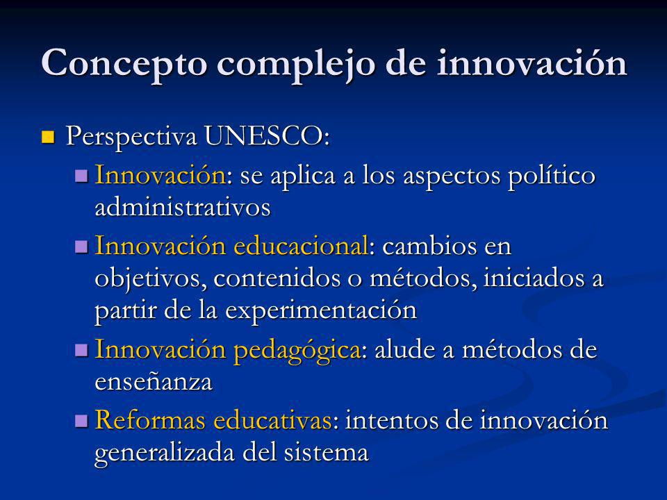 Concepto complejo de innovación