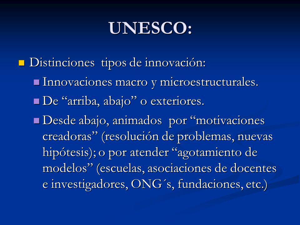 UNESCO: Distinciones tipos de innovación: