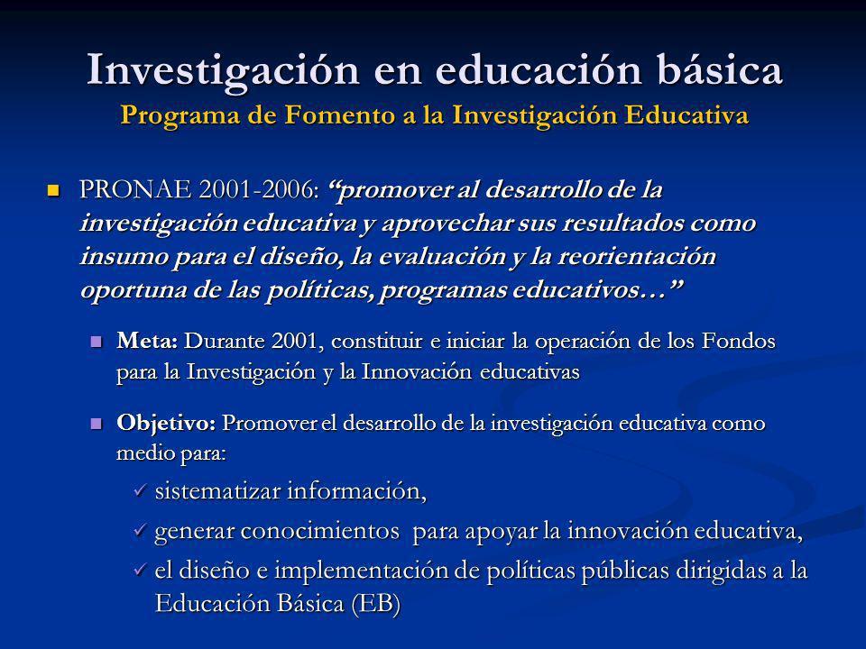 Investigación en educación básica Programa de Fomento a la Investigación Educativa