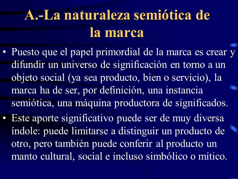 A.-La naturaleza semiótica de la marca