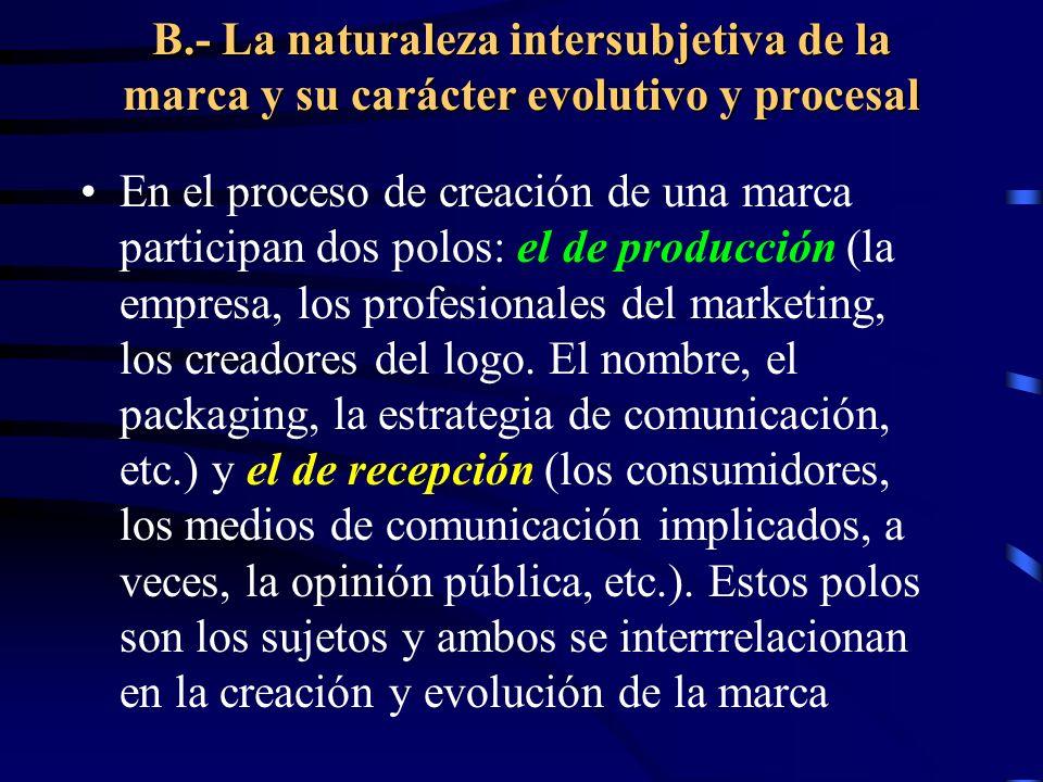 B.- La naturaleza intersubjetiva de la marca y su carácter evolutivo y procesal