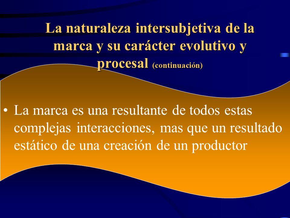 La naturaleza intersubjetiva de la marca y su carácter evolutivo y procesal (continuación)