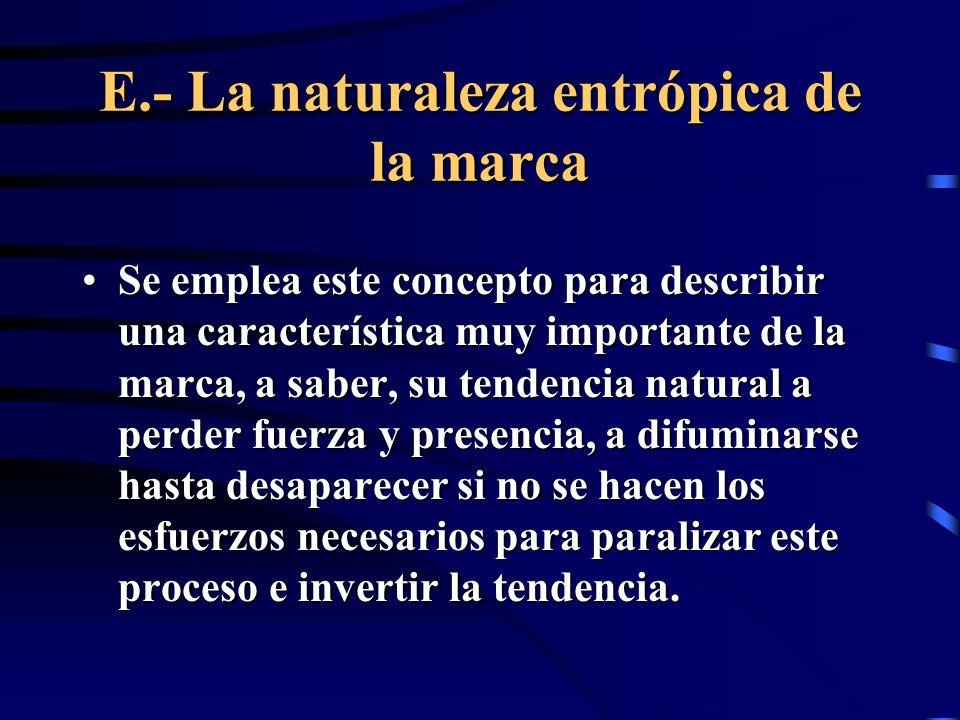 E.- La naturaleza entrópica de la marca