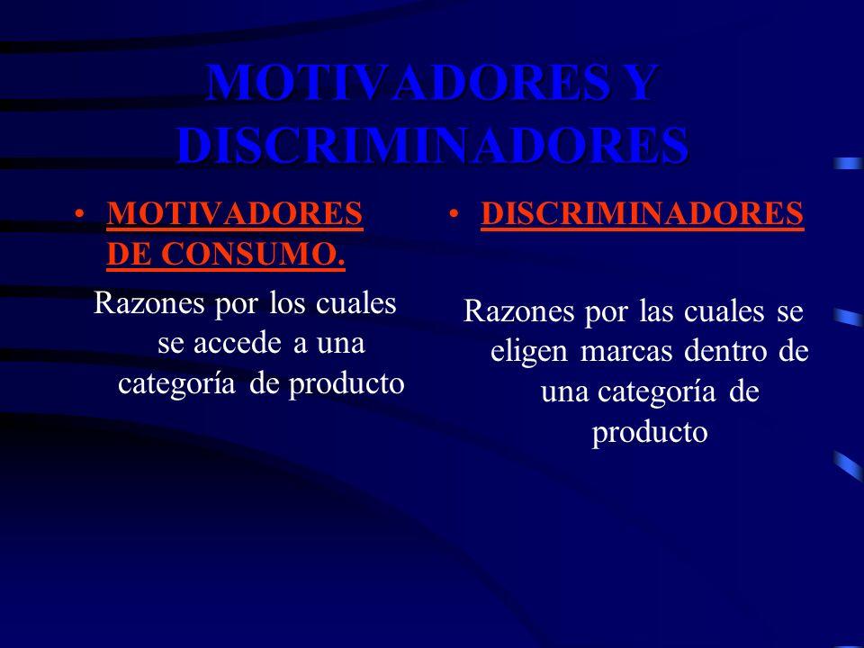 MOTIVADORES Y DISCRIMINADORES