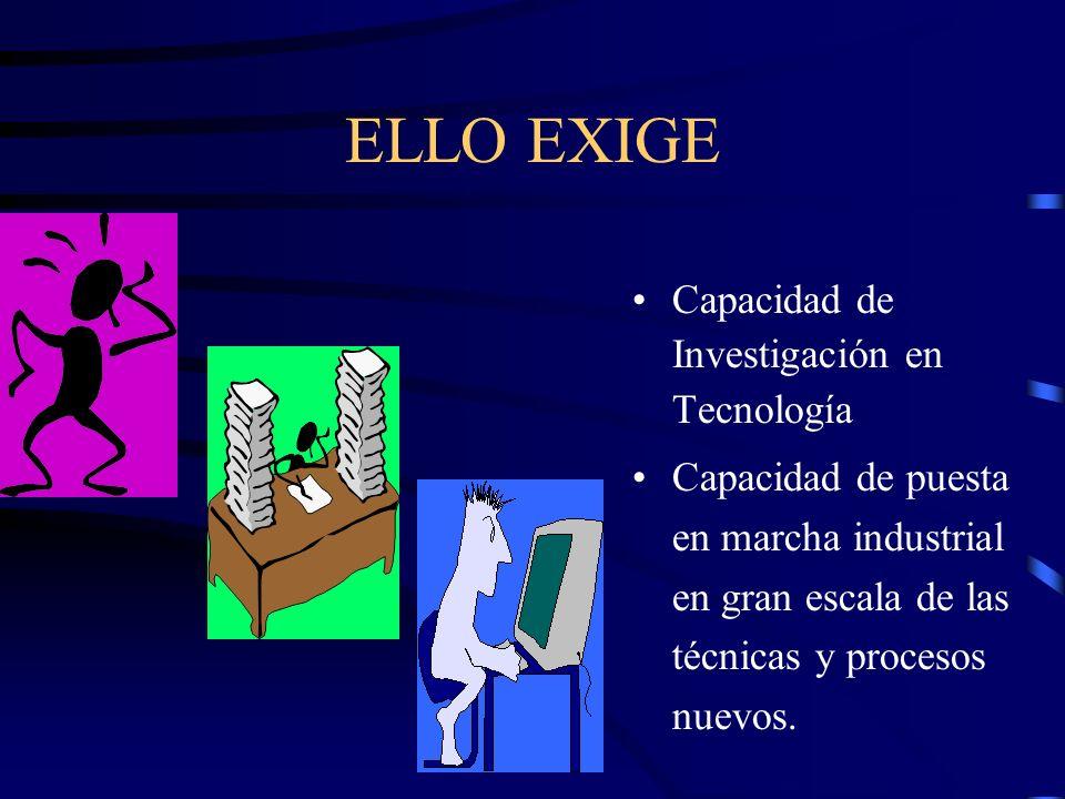 ELLO EXIGE Capacidad de Investigación en Tecnología