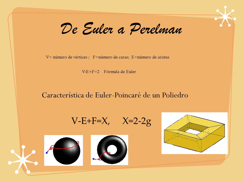 Característica de Euler-Poincaré de un Poliedro