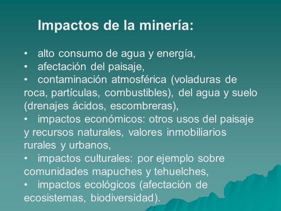 Impactos de la minería: