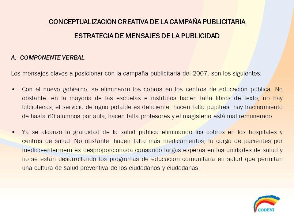 CONCEPTUALIZACIÓN CREATIVA DE LA CAMPAÑA PUBLICITARIA