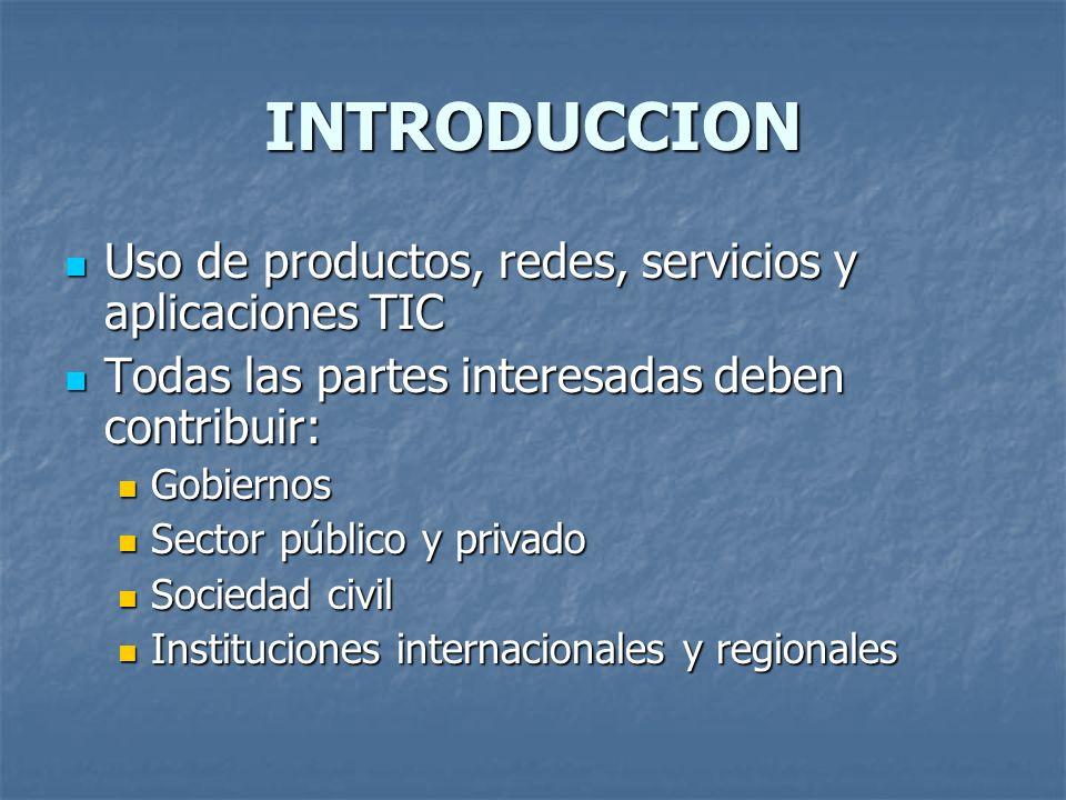 INTRODUCCION Uso de productos, redes, servicios y aplicaciones TIC