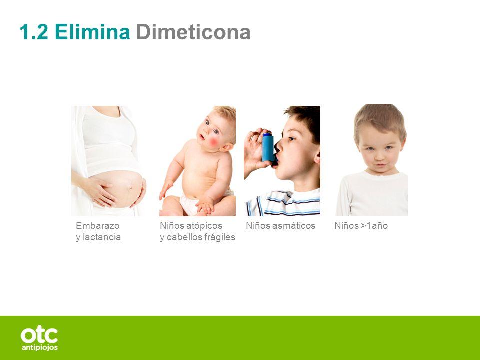 1.2 Elimina Dimeticona Embarazo y lactancia