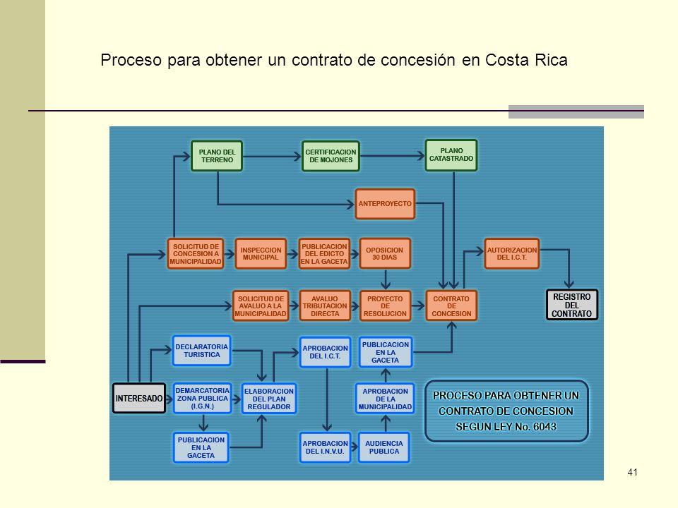 Proceso para obtener un contrato de concesión en Costa Rica