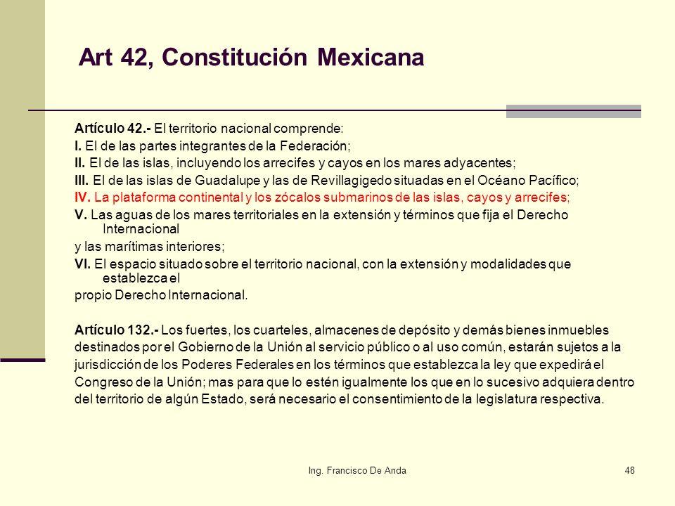 Art 42, Constitución Mexicana