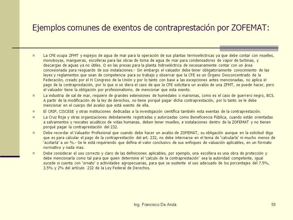 Ejemplos comunes de exentos de contraprestación por ZOFEMAT: