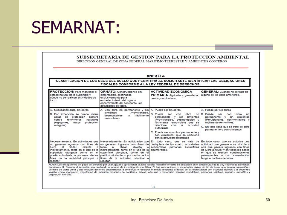 SEMARNAT: Ing. Francisco De Anda