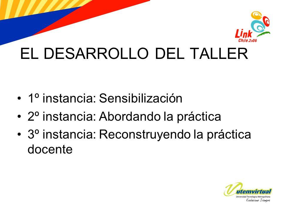 EL DESARROLLO DEL TALLER
