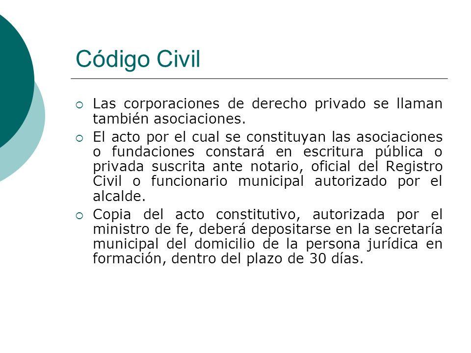 Código Civil Las corporaciones de derecho privado se llaman también asociaciones.