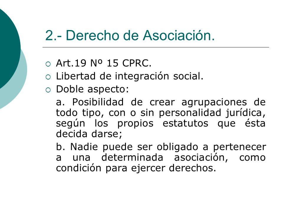 2.- Derecho de Asociación.