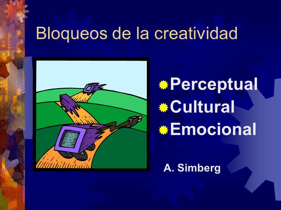 Bloqueos de la creatividad