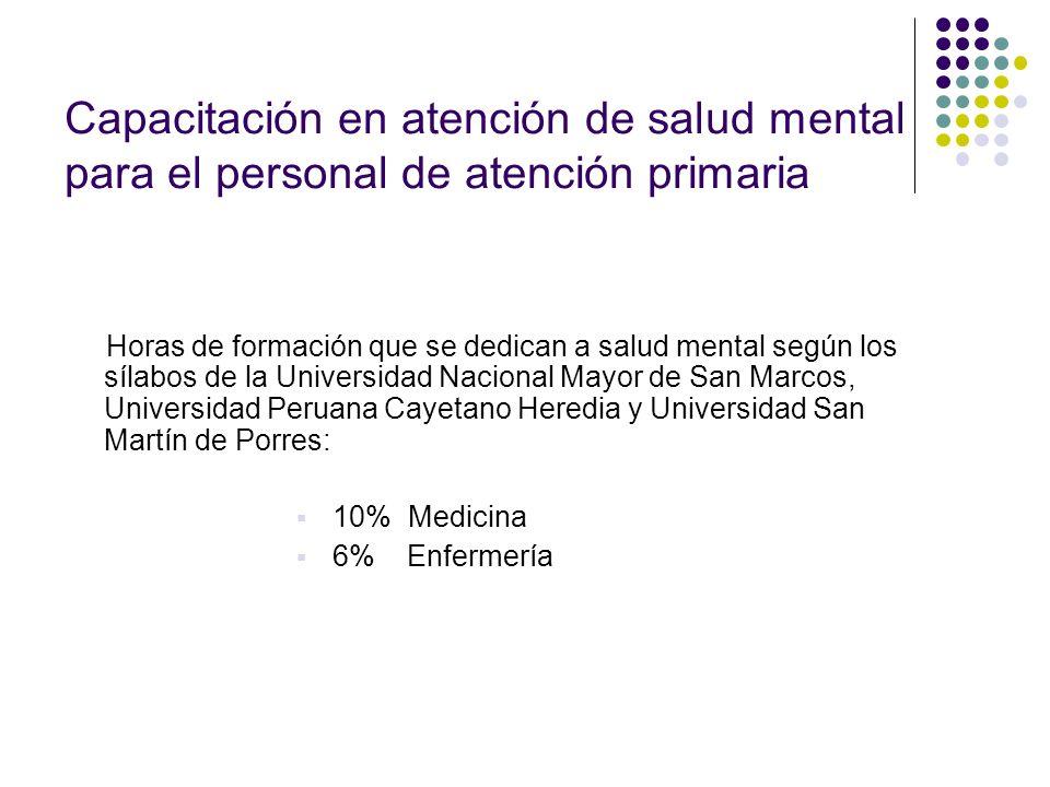 Capacitación en atención de salud mental para el personal de atención primaria