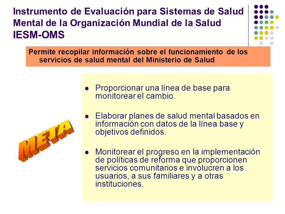 Instrumento de Evaluación para Sistemas de Salud Mental de la Organización Mundial de la Salud IESM-OMS