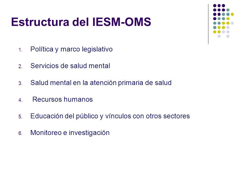 Estructura del IESM-OMS