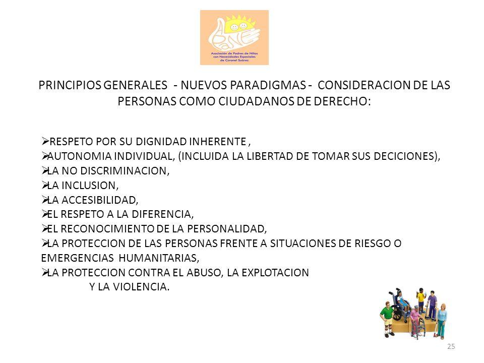 PRINCIPIOS GENERALES - NUEVOS PARADIGMAS - CONSIDERACION DE LAS PERSONAS COMO CIUDADANOS DE DERECHO: