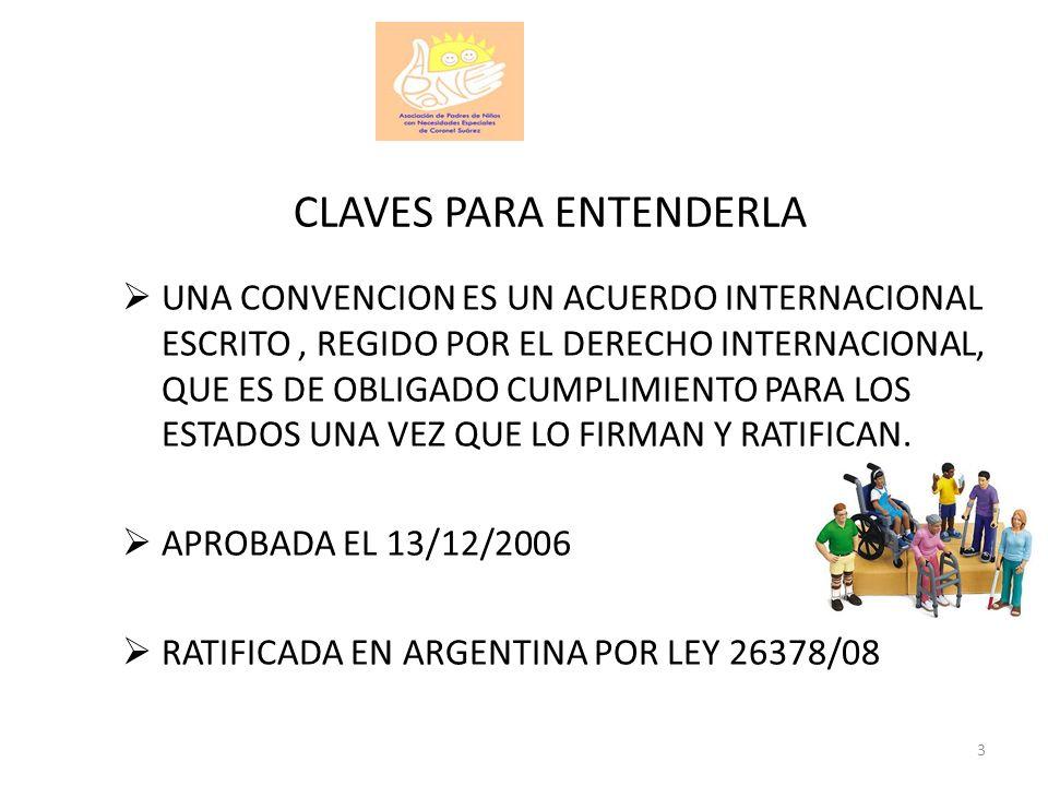 CLAVES PARA ENTENDERLA