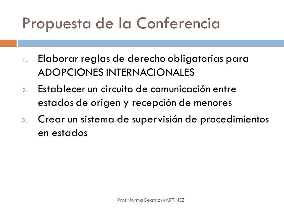 Propuesta de la Conferencia