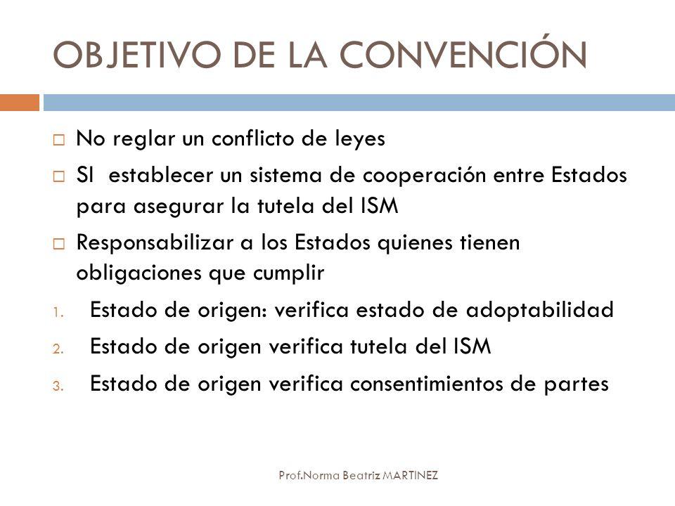 OBJETIVO DE LA CONVENCIÓN
