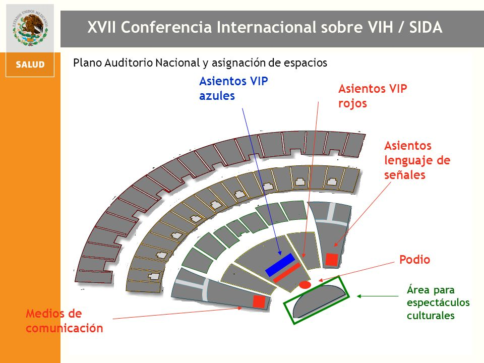 Plano Auditorio Nacional y asignación de espacios