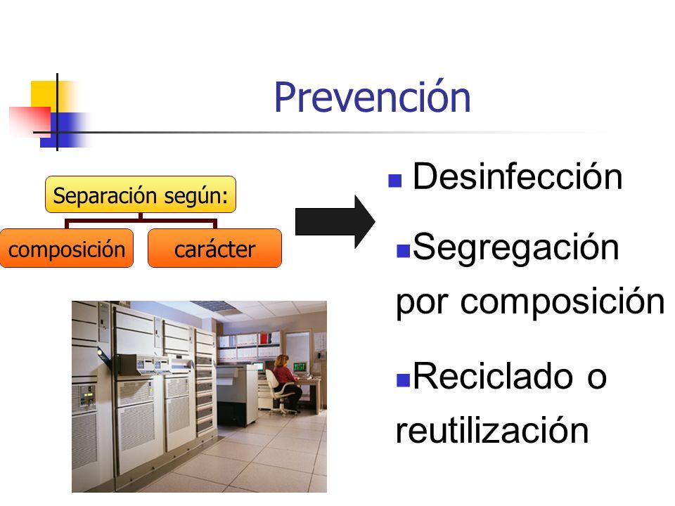 Prevención Desinfección Segregación por composición Reciclado o