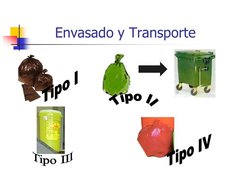 Envasado y Transporte Tipo I Tipo II Tipo IV Tipo III