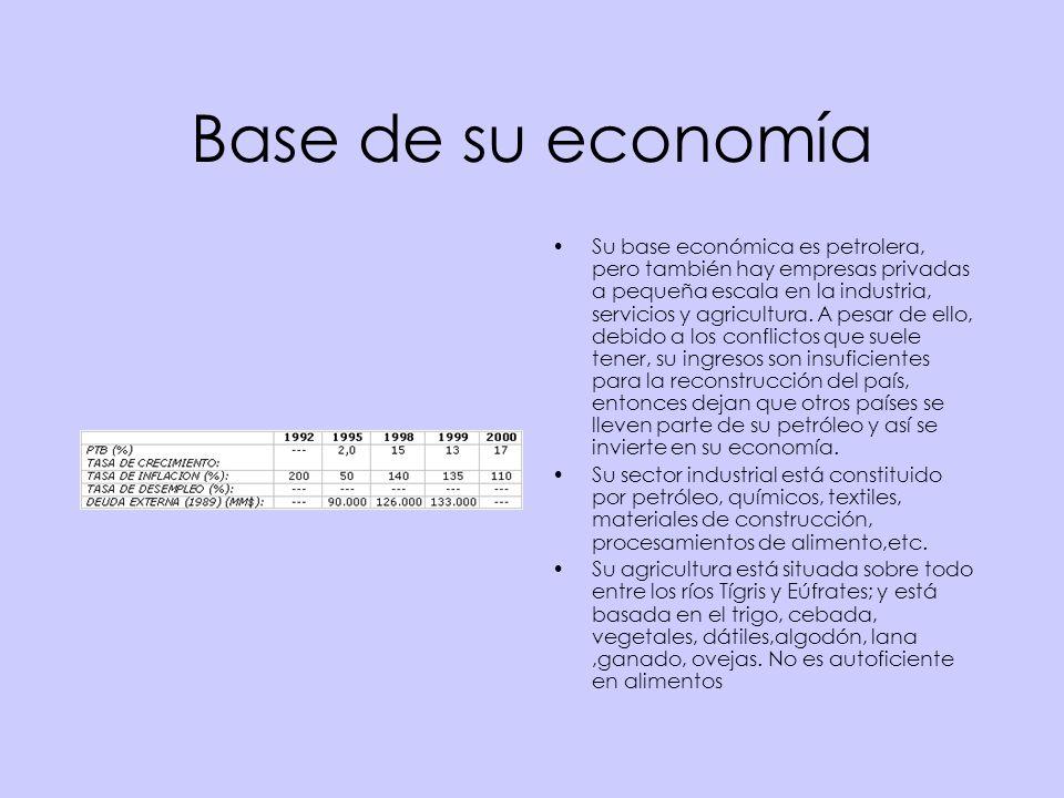 Base de su economía