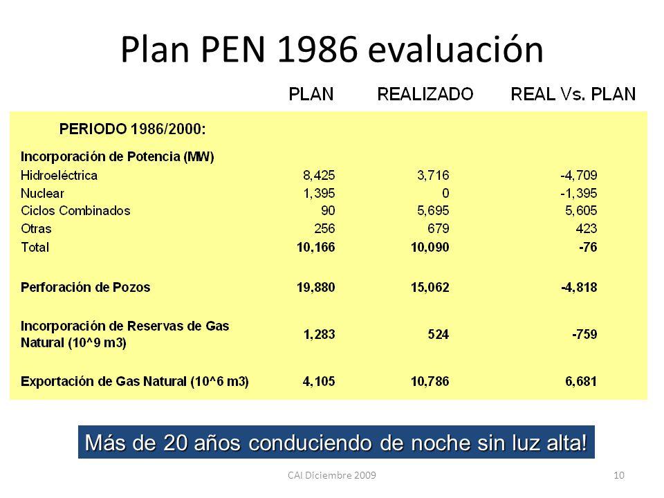 Plan PEN 1986 evaluación Más de 20 años conduciendo de noche sin luz alta! CAI Diciembre 2009