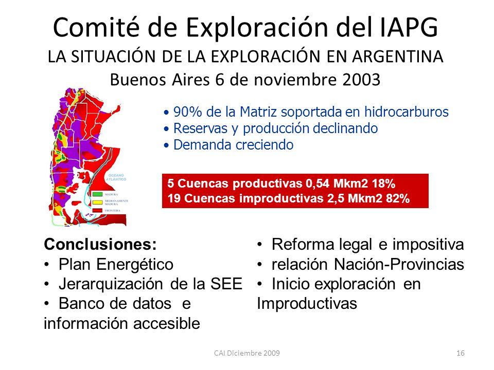 Comité de Exploración del IAPG LA SITUACIÓN DE LA EXPLORACIÓN EN ARGENTINA Buenos Aires 6 de noviembre 2003