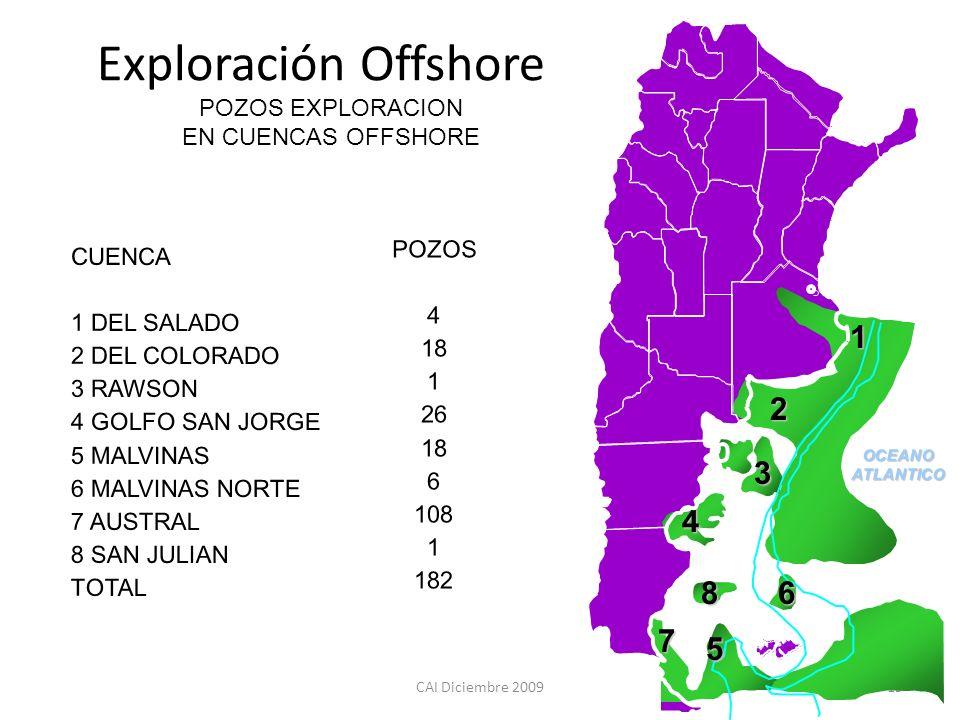 Exploración Offshore 1 2 3 4 8 6 7 5 POZOS EXPLORACION
