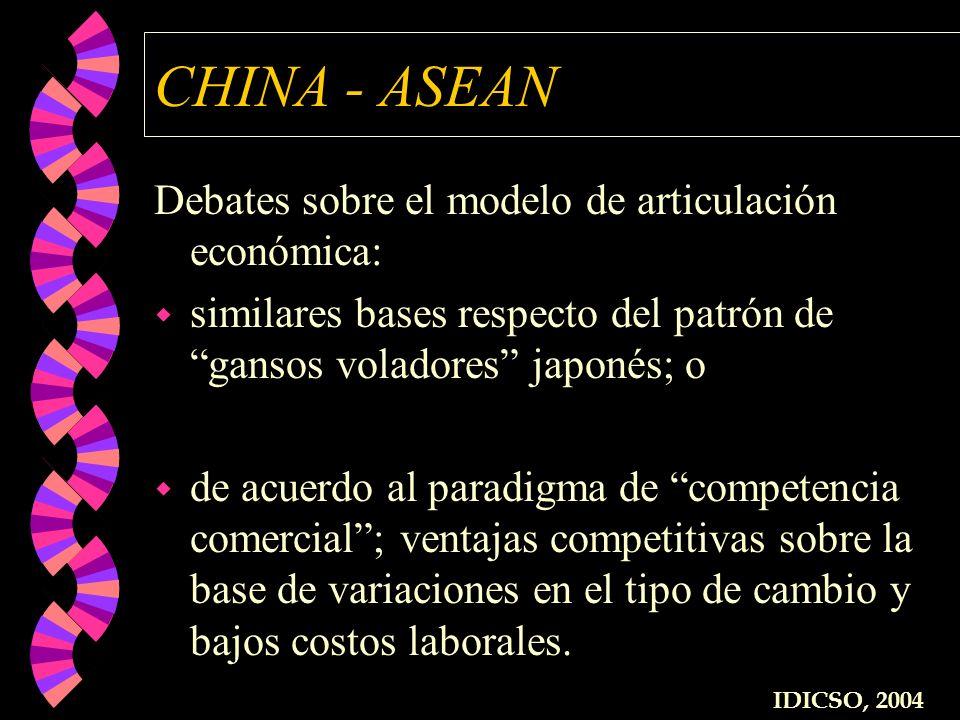 CHINA - ASEAN Debates sobre el modelo de articulación económica: