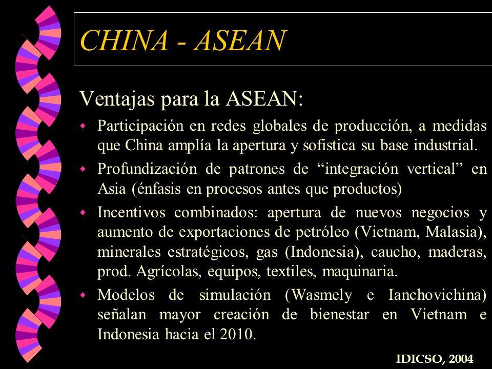 CHINA - ASEAN Ventajas para la ASEAN: