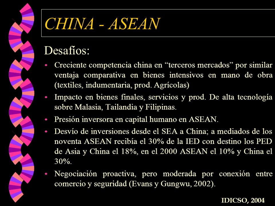 CHINA - ASEAN Desafíos: